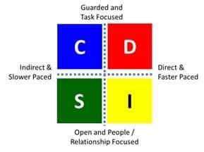 recognizing disc