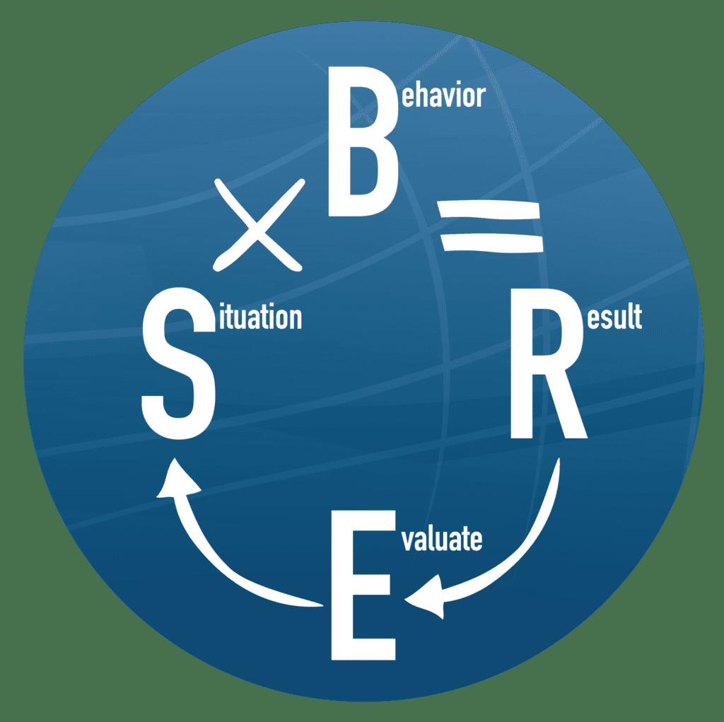 SBR Model
